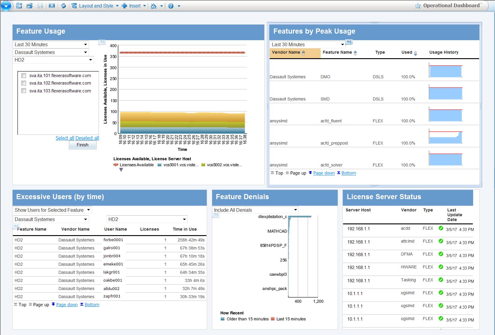 Tableau de bord de gestion des licences simultanées