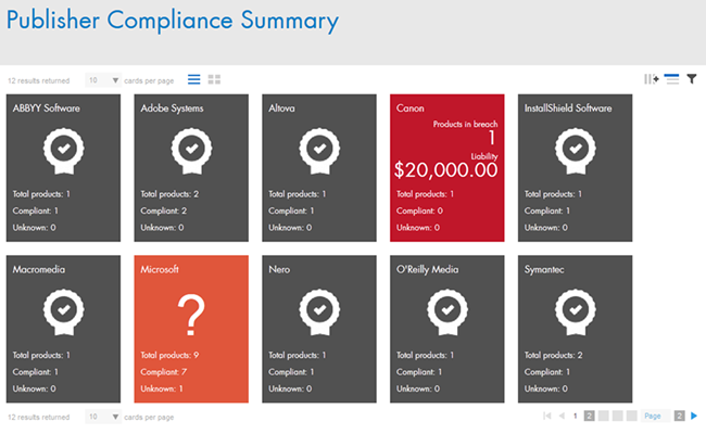 Publisher Compliance Summary