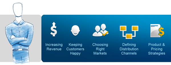 Flexera Software value to Product Managers