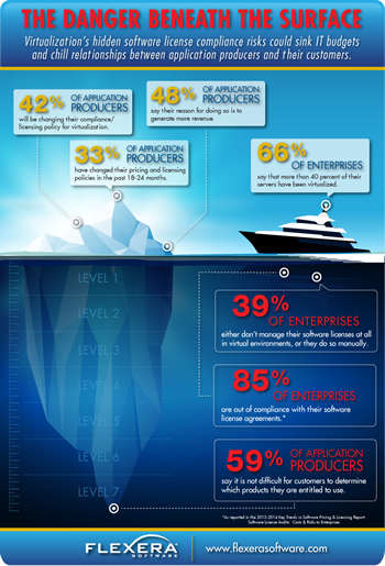 Infographic – Danger Beneath the Surface