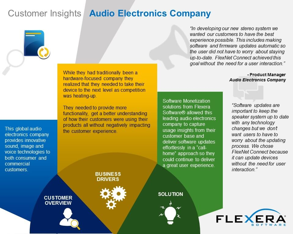 Resources flexera view success story fandeluxe Gallery