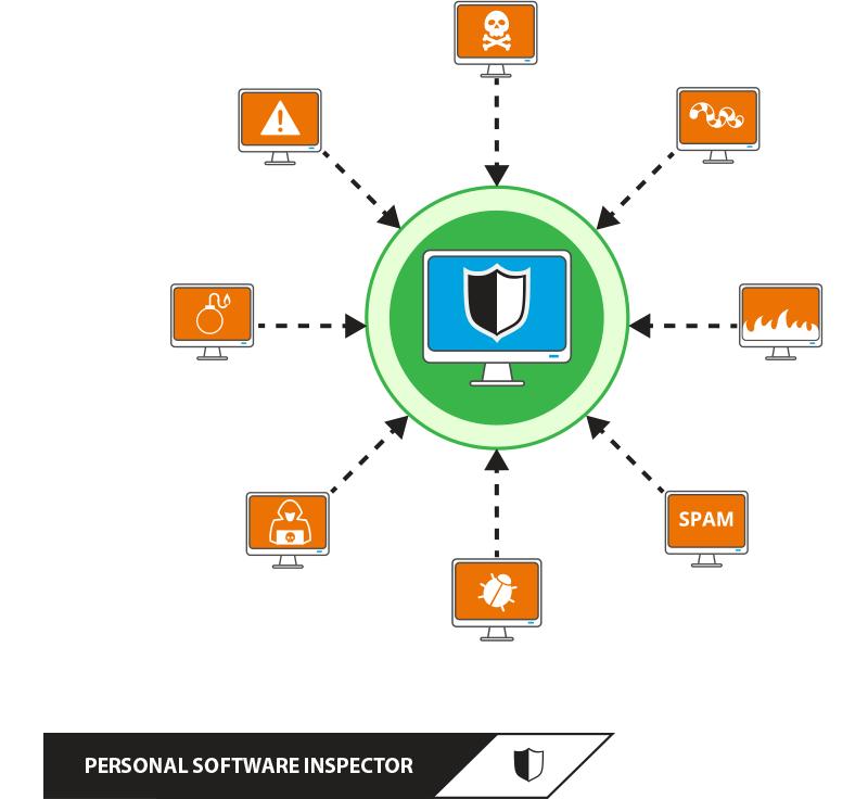 Protégez votre PC