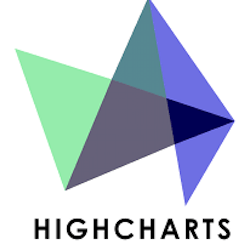 HighCharts Cloud Integration