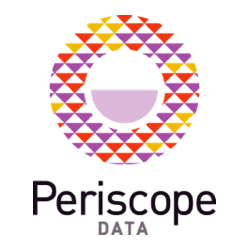 Periscope Data Integration