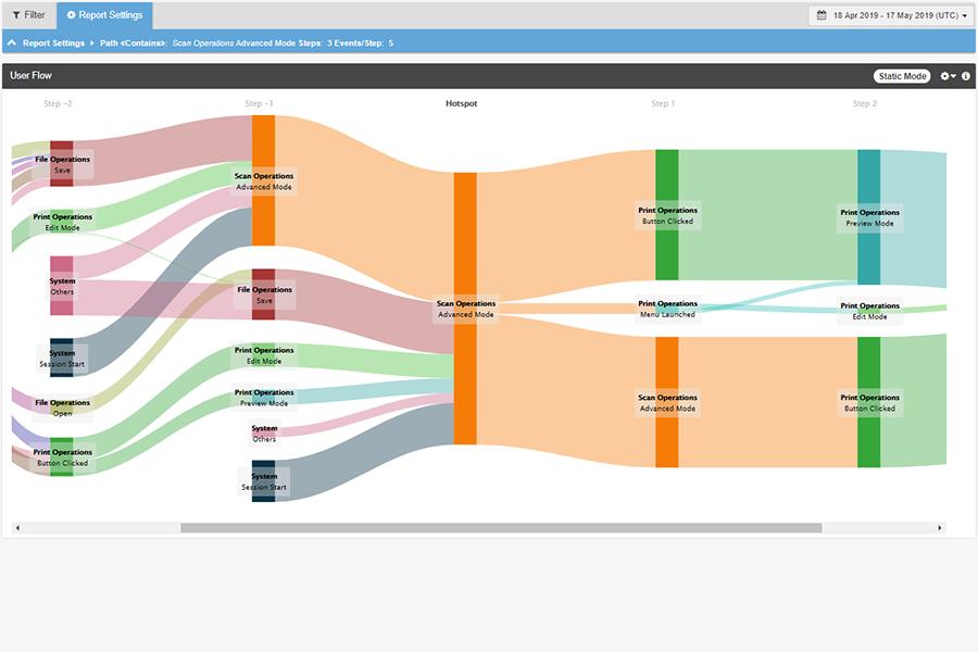 Revulytics Usage Intelligence - User Flow