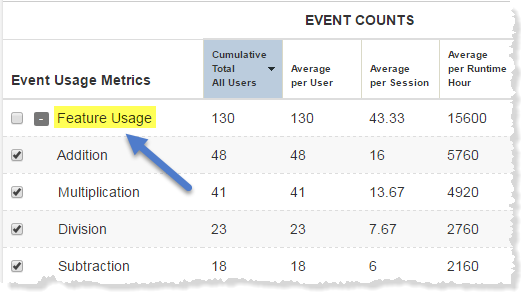 Software Feature Usage tracking with Events - Revulytics