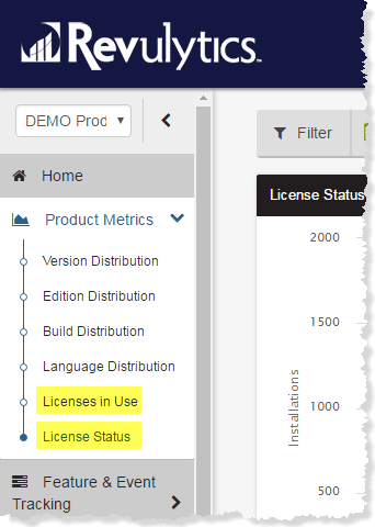 Software Licensing Reports with Software Usage Analytics