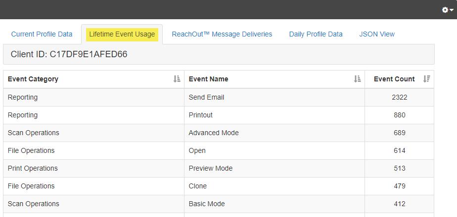 Client_Profile_Lifetime-Event-Usage_Data