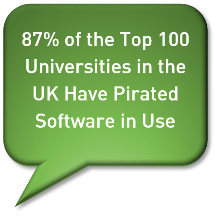87% of the Top 100 Universities in the UK Have Pirated Software in Use