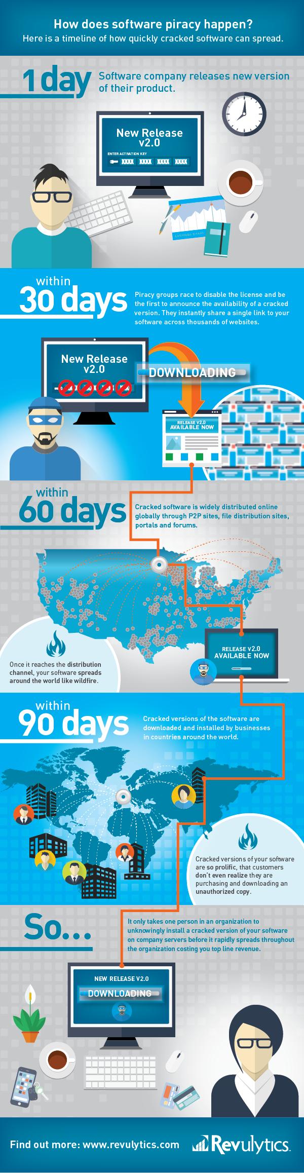 Infographic_HowDoesPiracyHappen.png