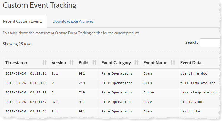 Custom Event Tracking Recent