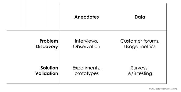 customer-interaction-grid-steve-johnson